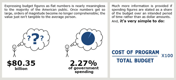 budget-reporting-graphic